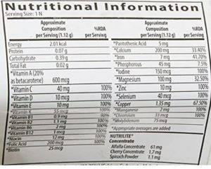 Nutrilite Daily NUtritional Composition