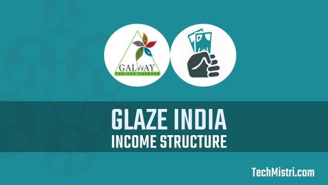 Glaze India salary