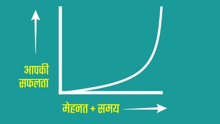 direct-selling-growth-1