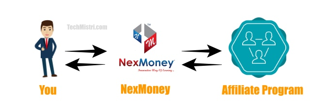 Nexmoney-income-plan-in-hindi