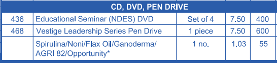 CD-DVD-Pen-drive