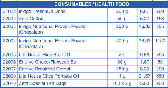 Consumable-health-food
