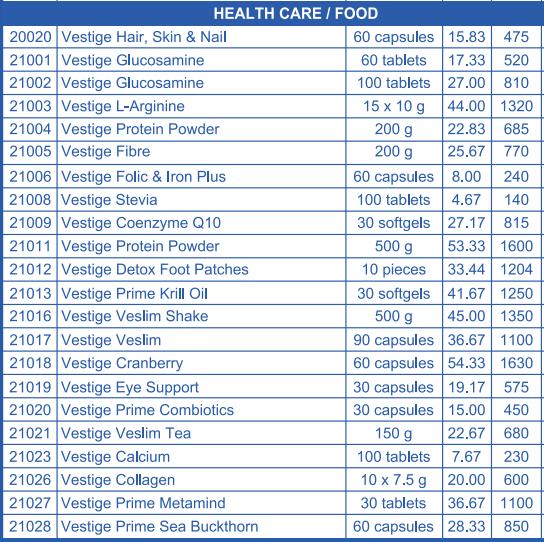 Health-care-food-products-vestige