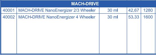 Vestige-Mach-drive-price
