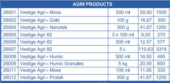 Vestige-agri-products-price
