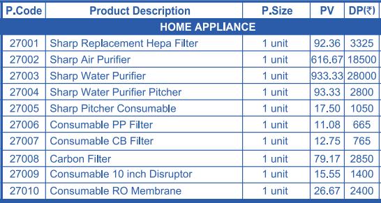 Vestige-home-products-price