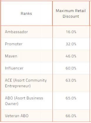 dba-company-retail-profit