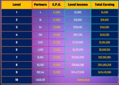 razoo-crowdfunding-autopool-income-10