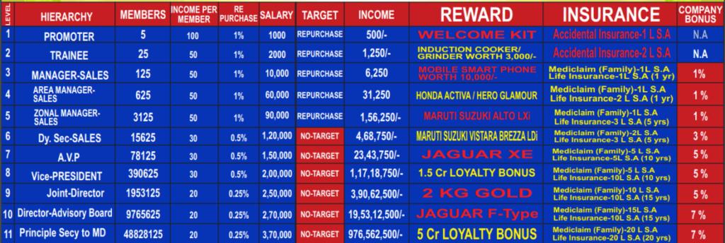 lets-grow-income-plan