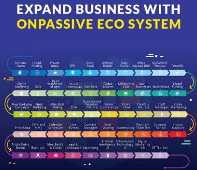 onpassive-ecosystem