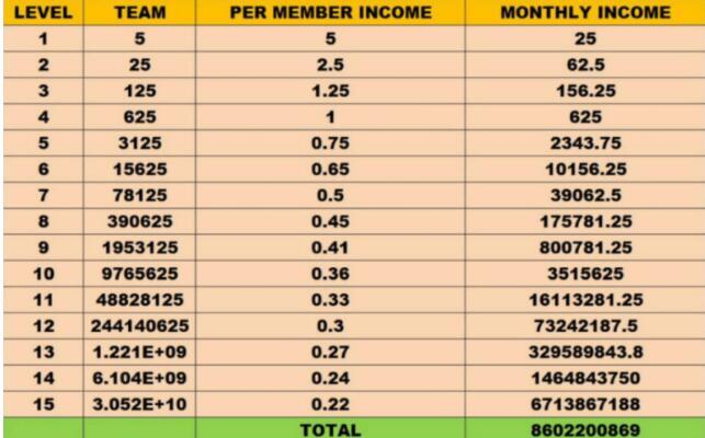 mall91-income